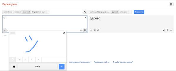 Интересные сервисы Google